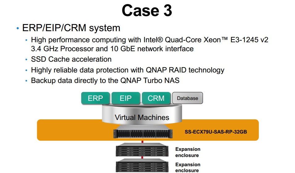 Qnap ERP-EIP-RM system