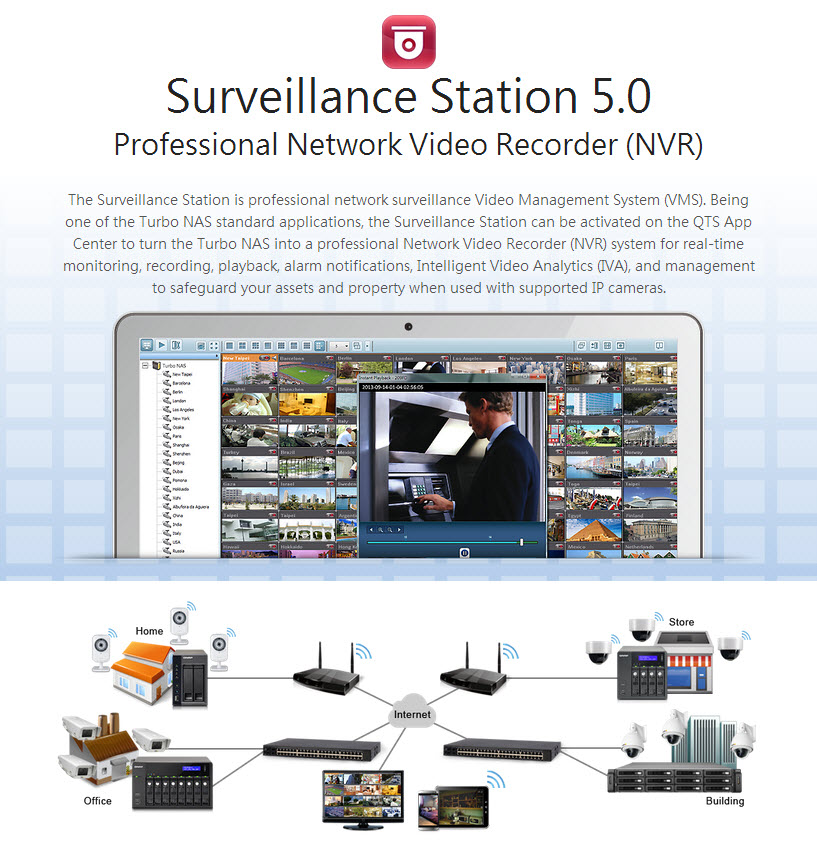 Qnap Surveilliance Station Pro (1)