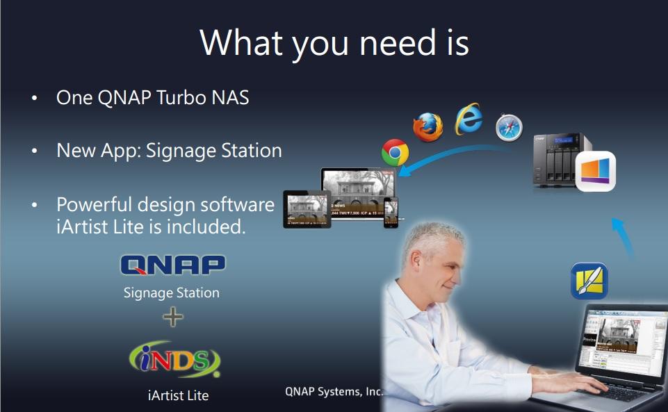 Qnap digital signage Reqs