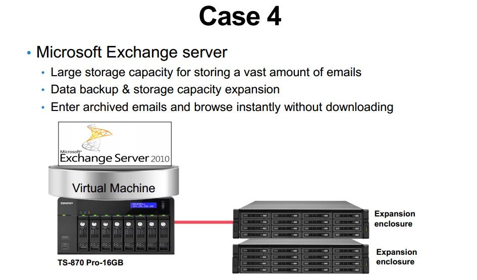 Qnap exchange Server