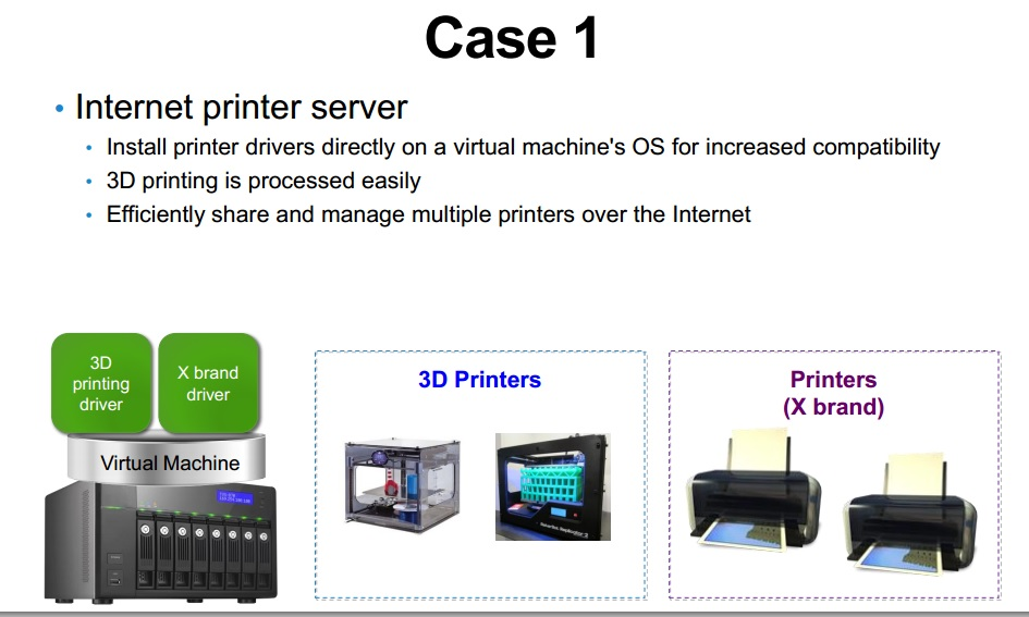 Qnap printer server