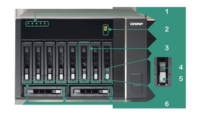 Qnap Expansion Units Qnap Advanced Support