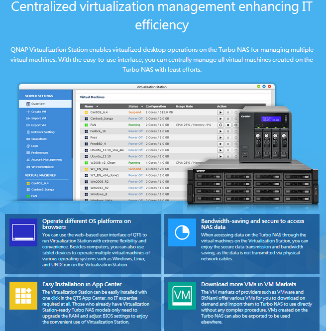 qnap virtualization