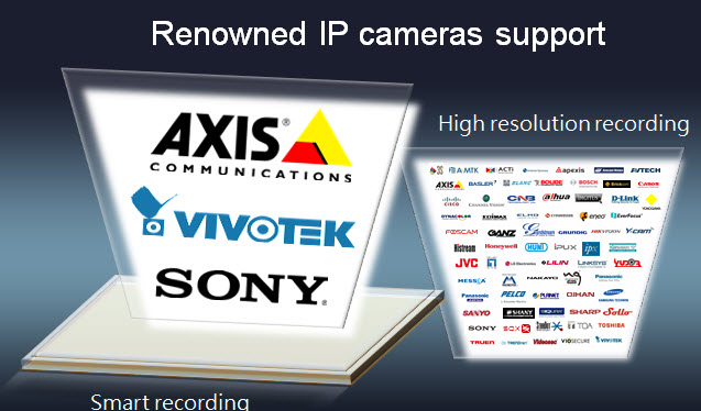 12 - Ip camera support