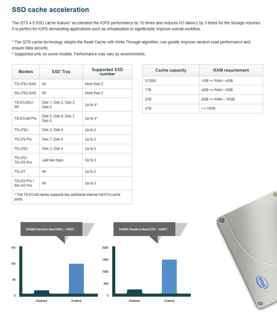 12 - SSD Cache