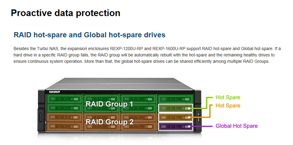 Iv advanced raid applications raid 0 1 5 6 10 support with raid