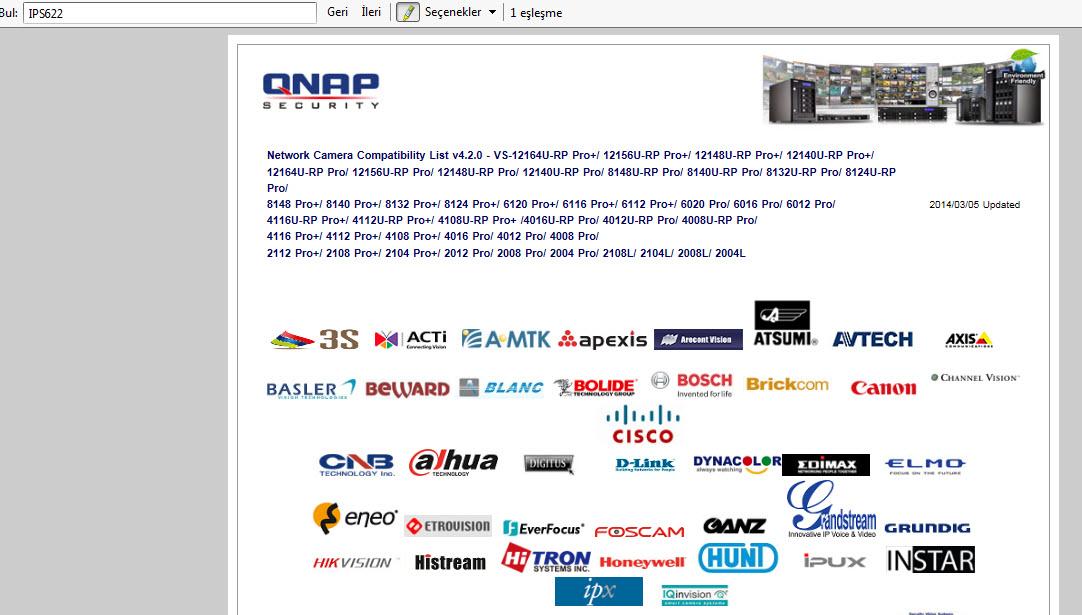 Qnap NVR Ip camera