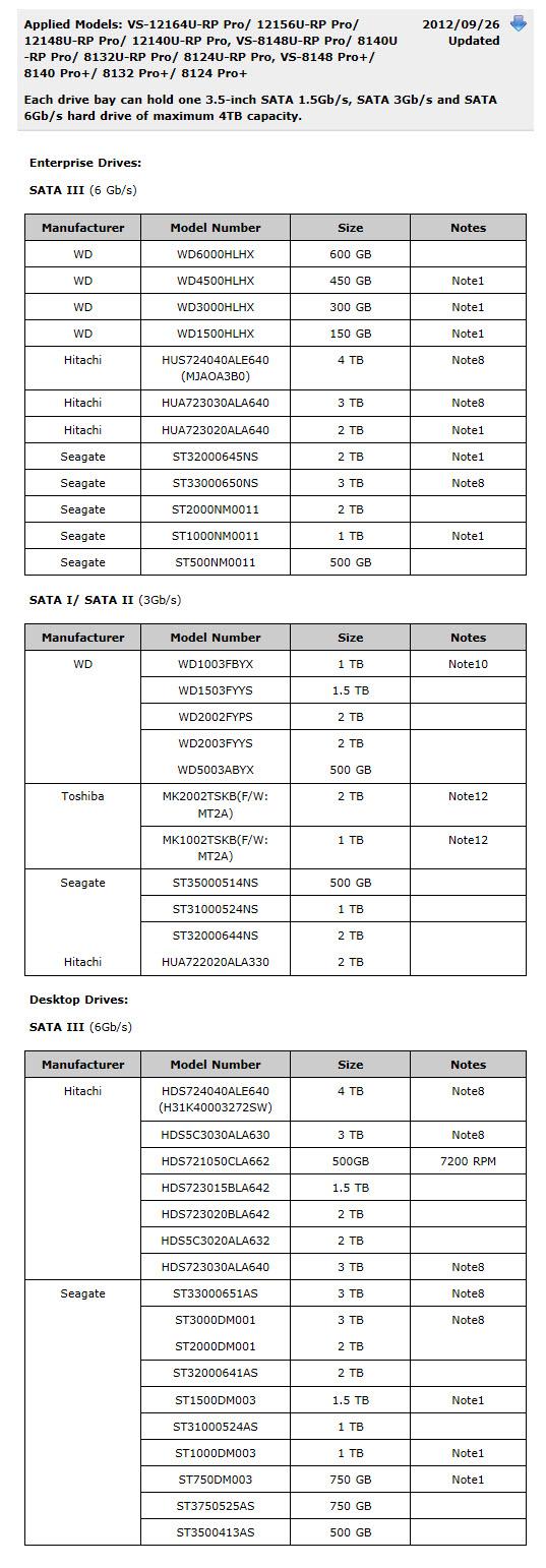 Qnap NVR New models
