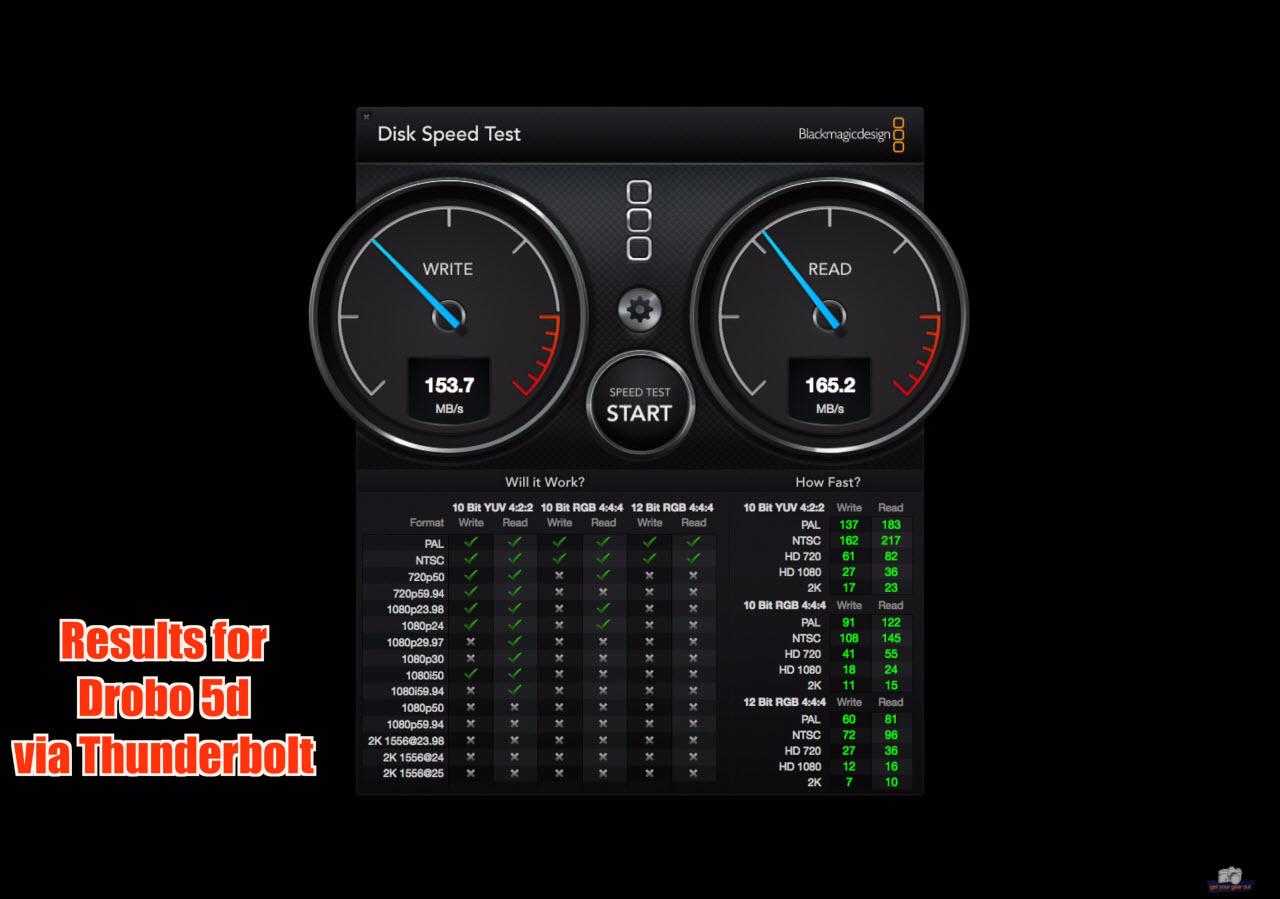 Drobo 5d thundebolt benchmark