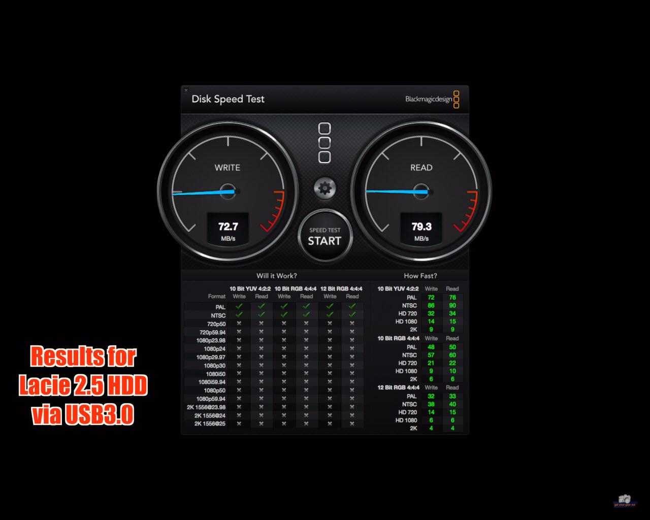 Lacie 2.5 HDD USB 3.0 benchmark