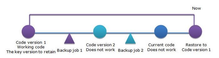 Backup_Versioning_en_00